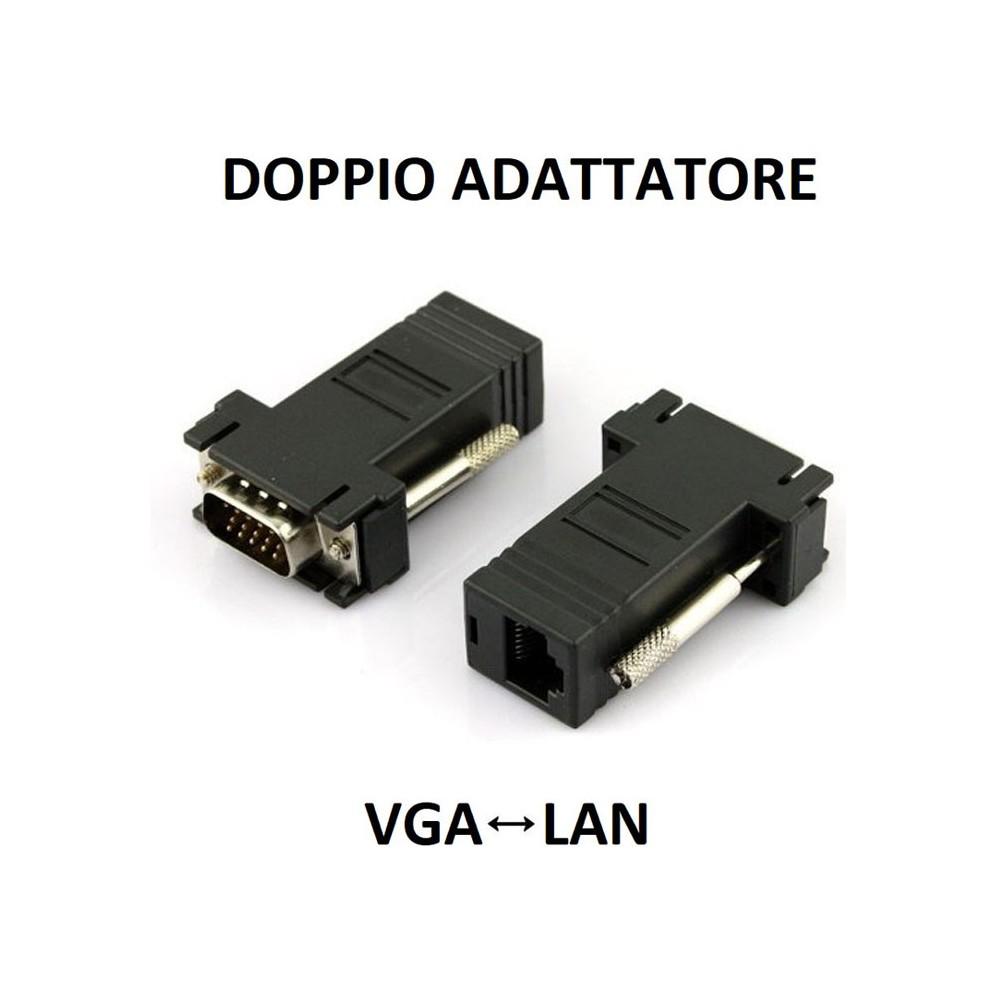Motorola DVR collegamento